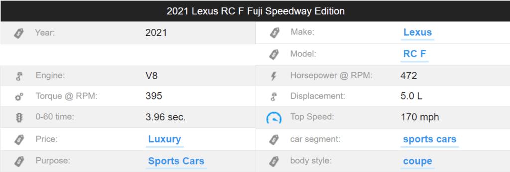 RCF 2021 1 The History of Saudi Motorsports