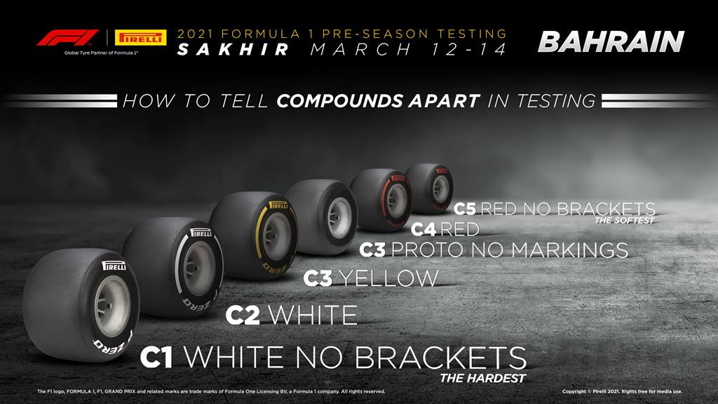 Testing Tyres 6 compounds